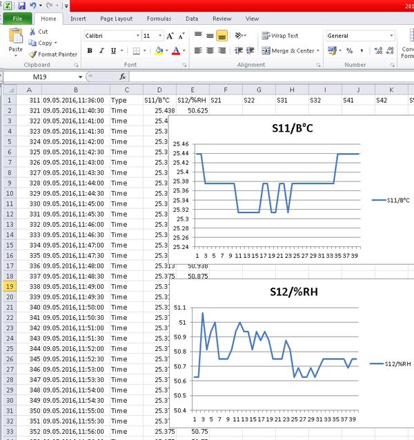 Excel-make-charts