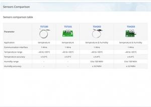Sensors_Comparison-table