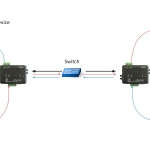 TCW122B-RR-Remote-Relay-Control_Application-02