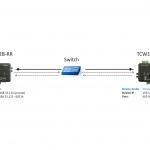 TCW122B-RR-Remote-Relay-Control_Application-04