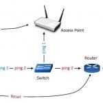 TCW122B-WD-IP-watchdog-monitoring-Application-01