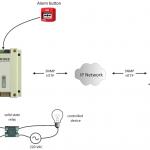 W181B-CM - Remote relay board application