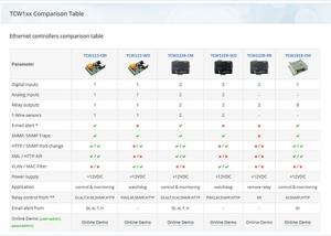 TCW1xx_Comparison-table