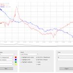 tcw220-ethernet-data-logger-graph