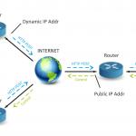 tcw220-ethernet-data-logger-push