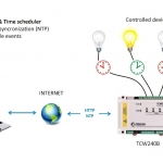 TCW240B_Application-02